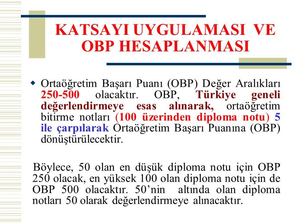 LYS SINAVLARI (2014) 14 Haziran Cumartesi saat 10.00 da LYS-4 (Tarih, Coğ-2, Fel.