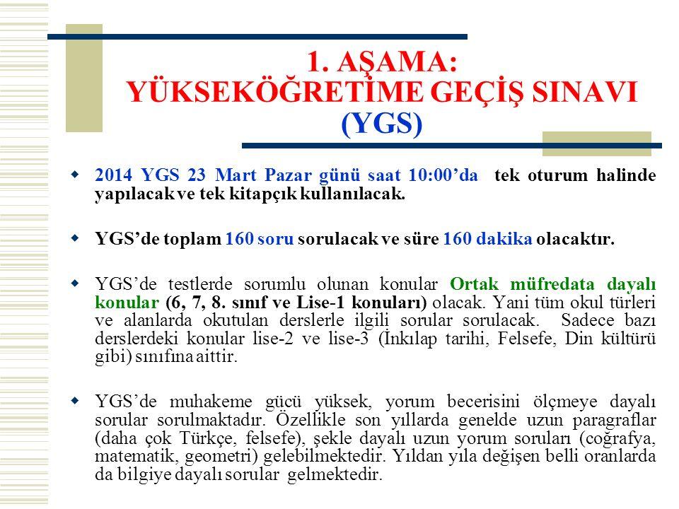YGS (2013) Sınav zamanı: 23 Mart Pazar günü saat 10:00'da yapılacak.