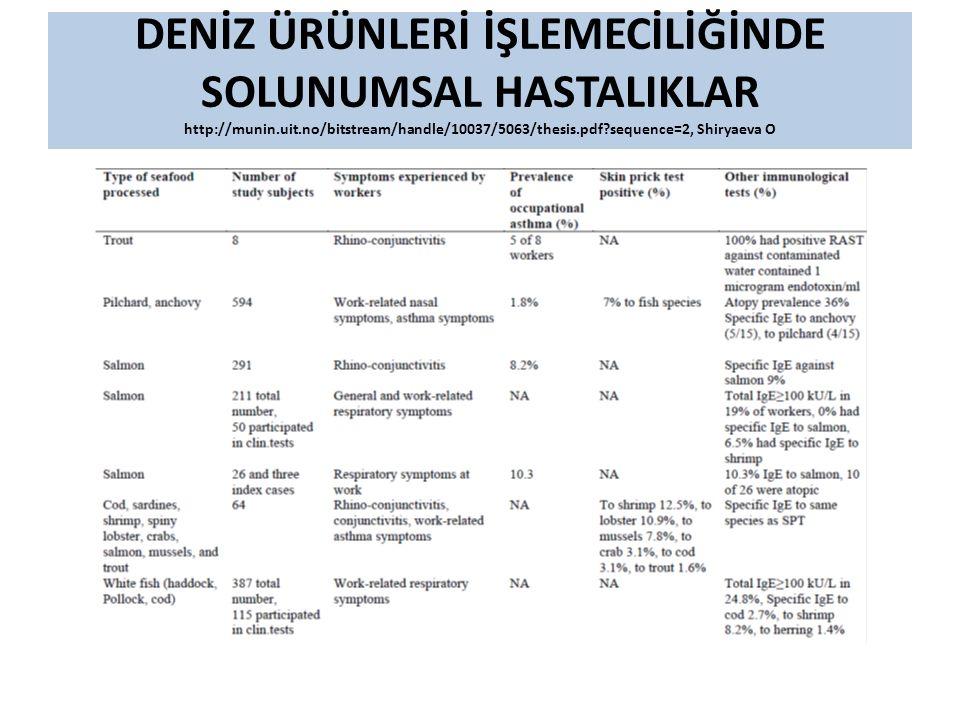 DENİZ ÜRÜNLERİ İŞLEMECİLİĞİNDE SOLUNUMSAL HASTALIKLAR http://munin.uit.no/bitstream/handle/10037/5063/thesis.pdf?sequence=2, Shiryaeva O