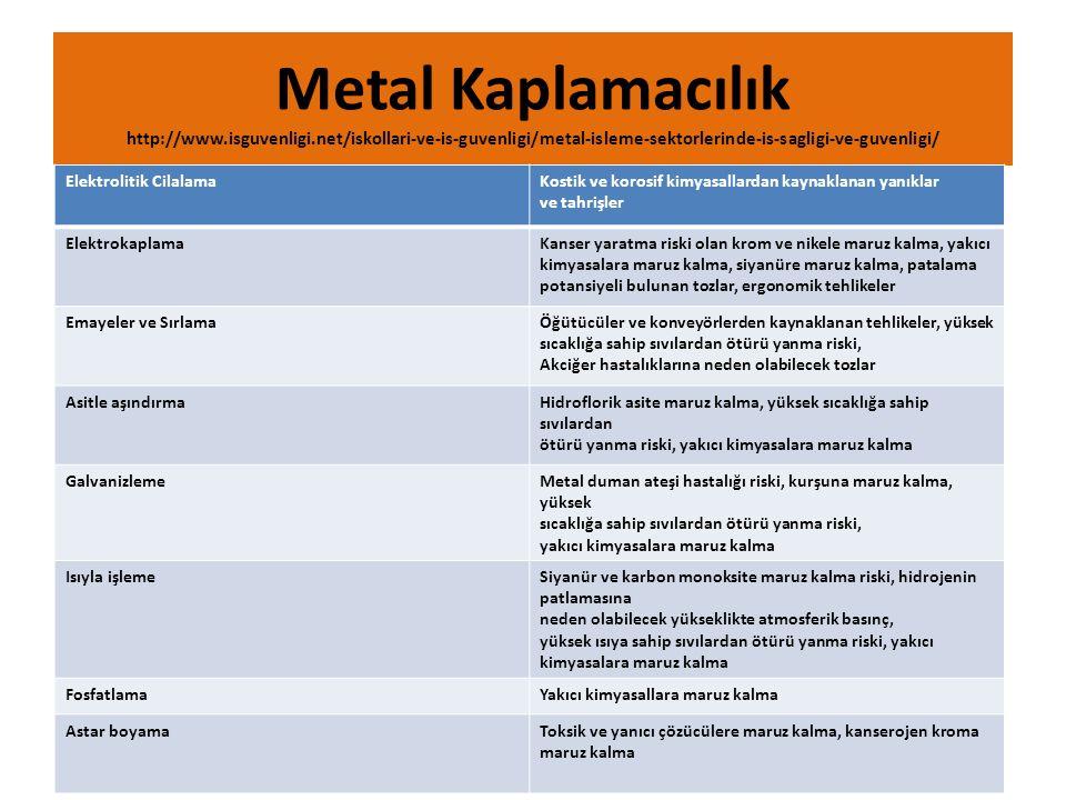 Metal Kaplamacılık http://www.isguvenligi.net/iskollari-ve-is-guvenligi/metal-isleme-sektorlerinde-is-sagligi-ve-guvenligi/ Elektrolitik CilalamaKosti