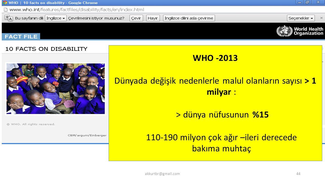 WHO -2013 Dünyada değişik nedenlerle malul olanların sayısı > 1 milyar : > dünya nüfusunun %15 110-190 milyon çok ağır –ileri derecede bakıma muhtaç akkurtbr@gmail.com44
