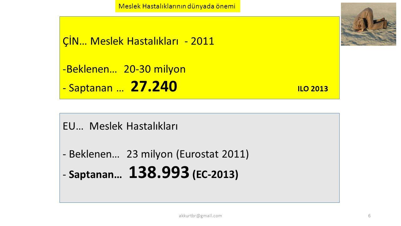ÇİN… Meslek Hastalıkları - 2011 -Beklenen… 20-30 milyon - Saptanan … 27.240 ILO 2013 EU… Meslek Hastalıkları - Beklenen… 23 milyon (Eurostat 2011) - Saptanan… 138.993 (EC-2013) akkurtbr@gmail.com Meslek Hastalıklarının dünyada önemi 6