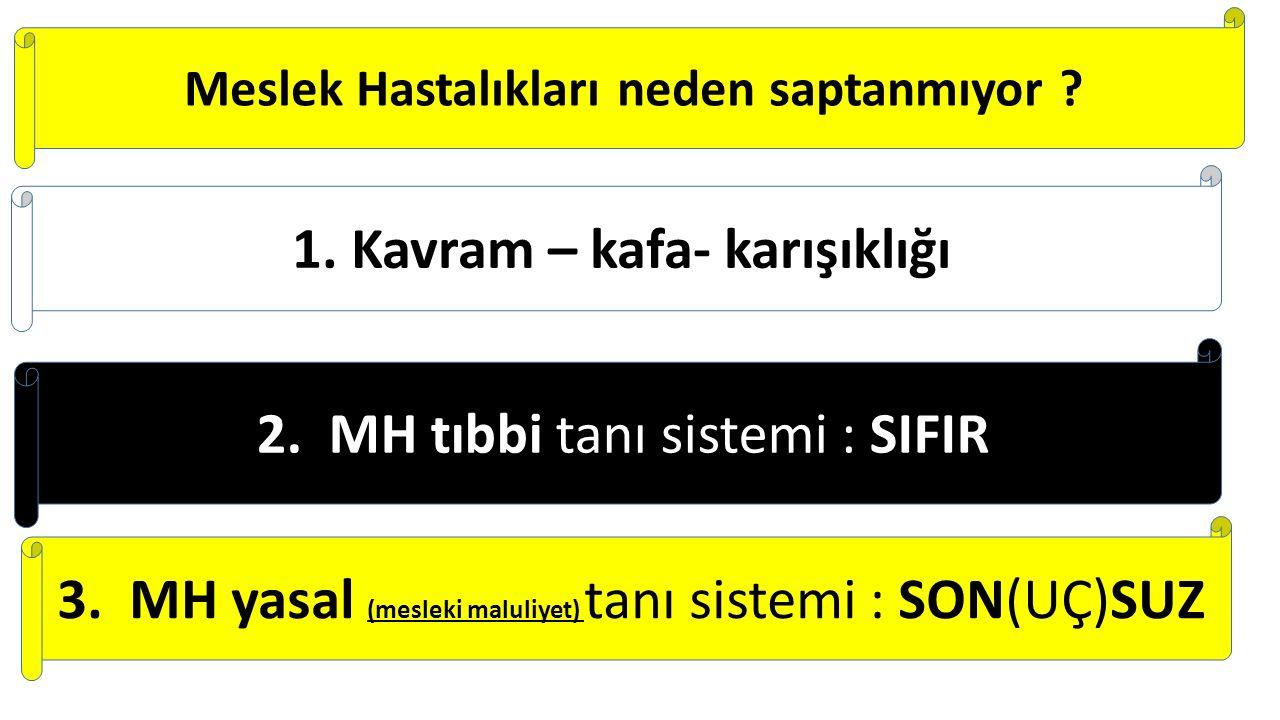 Meslek Hastalıkları neden saptanmıyor .2. MH tıbbi tanı sistemi : SIFIR 3.