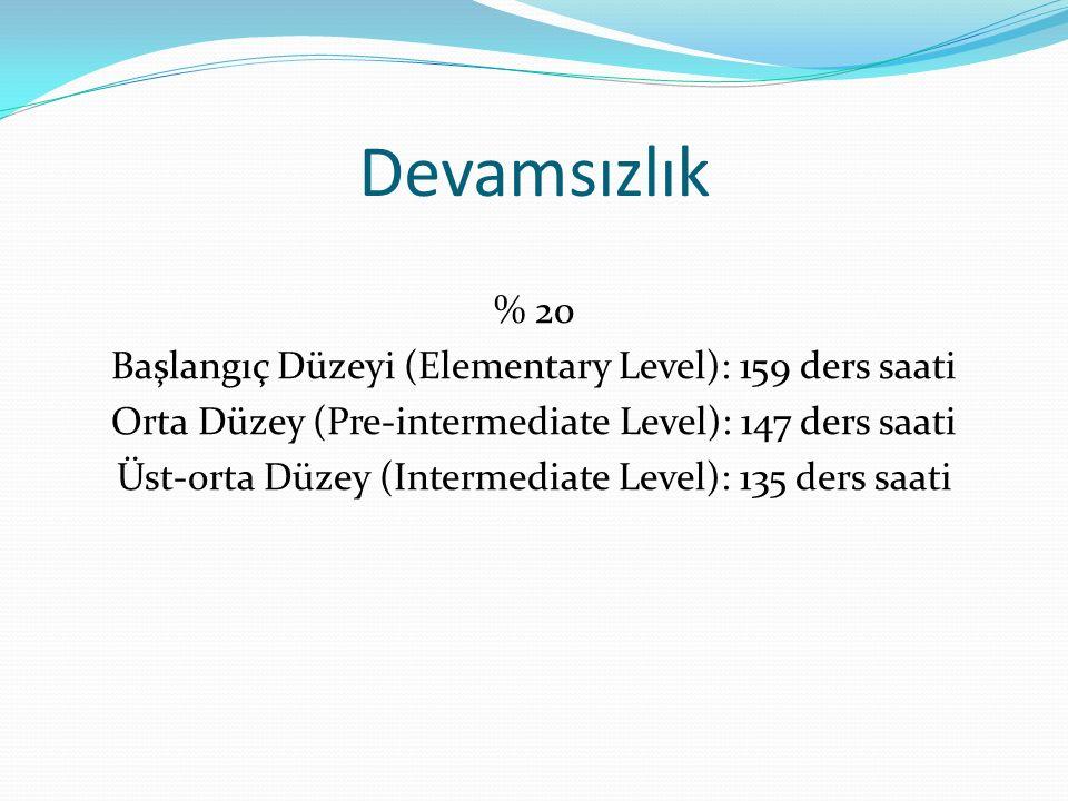 Devamsızlık % 20 Başlangıç Düzeyi (Elementary Level): 159 ders saati Orta Düzey (Pre-intermediate Level): 147 ders saati Üst-orta Düzey (Intermediate Level): 135 ders saati