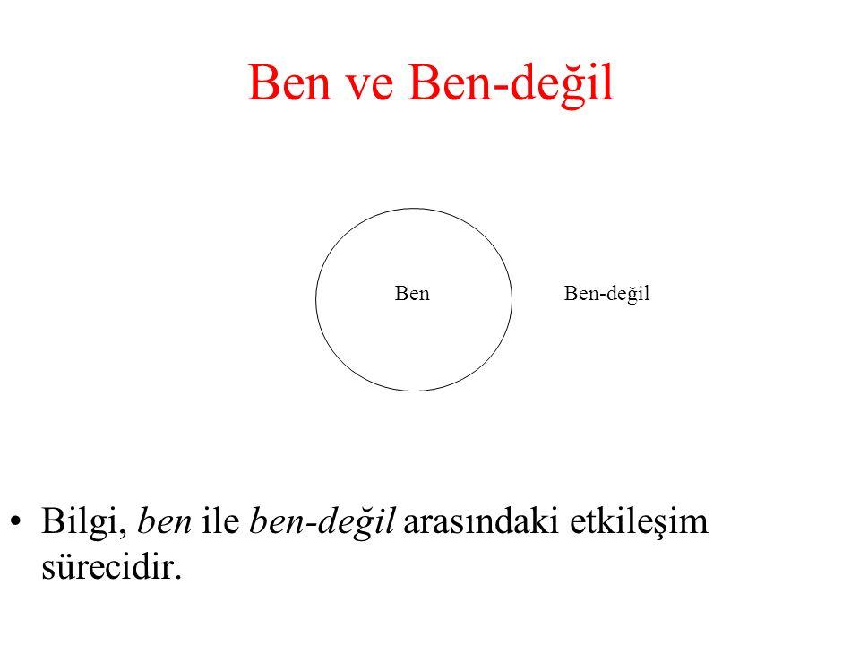 Ben ve Ben-değil Ben Ben-değil Bilgi, ben ile ben-değil arasındaki etkileşim sürecidir.