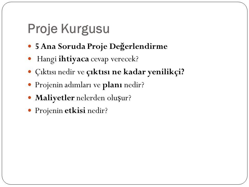 Proje Kurgusu 5 Ana Soruda Proje De ğ erlendirme Hangi ihtiyaca cevap verecek.