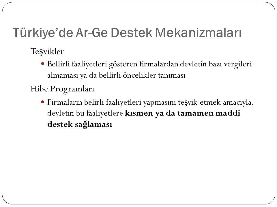 Türkiye'de Ar-Ge Destek Mekanizmaları Te ş vikler Bellirli faaliyetleri gösteren firmalardan devletin bazı vergileri almaması ya da bellirli öncelikler tanıması Hibe Programları Firmaların belirli faaliyetleri yapmasını te ş vik etmek amacıyla, devletin bu faaliyetlere kısmen ya da tamamen maddi destek sa ğ laması