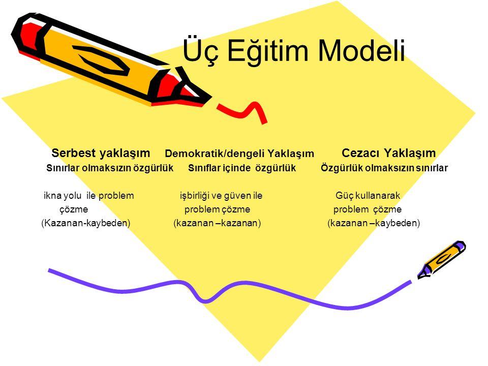 Üç Eğitim Modeli Serbest yaklaşım Demokratik/dengeli Yaklaşım Cezacı Yaklaşım Sınırlar olmaksızın özgürlük Sınıflar içinde özgürlük Özgürlük olmaksızı