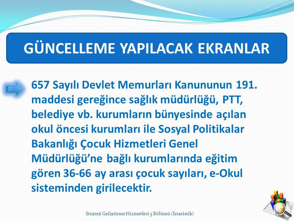 GÜNCELLEME YAPILACAK EKRANLAR 657 Sayılı Devlet Memurları Kanununun 191. maddesi gereğince sağlık müdürlüğü, PTT, belediye vb. kurumların bünyesinde a