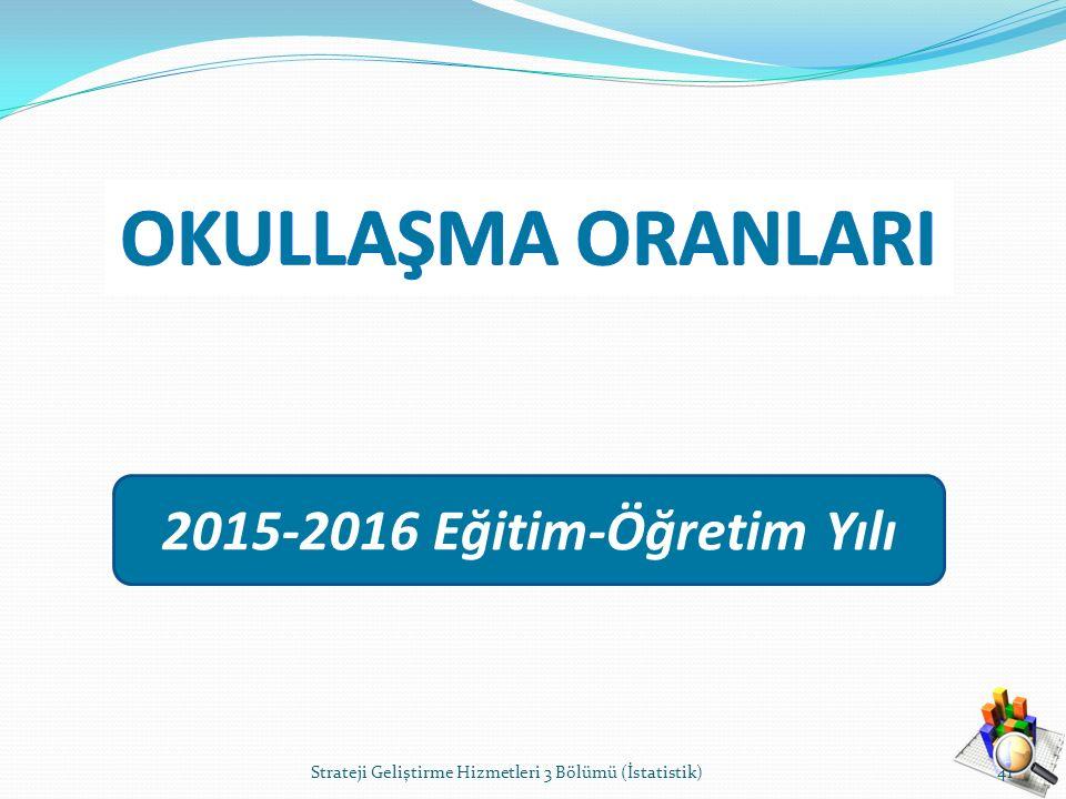 2015-2016 Eğitim-Öğretim Yılı Strateji Geliştirme Hizmetleri 3 Bölümü (İstatistik)41