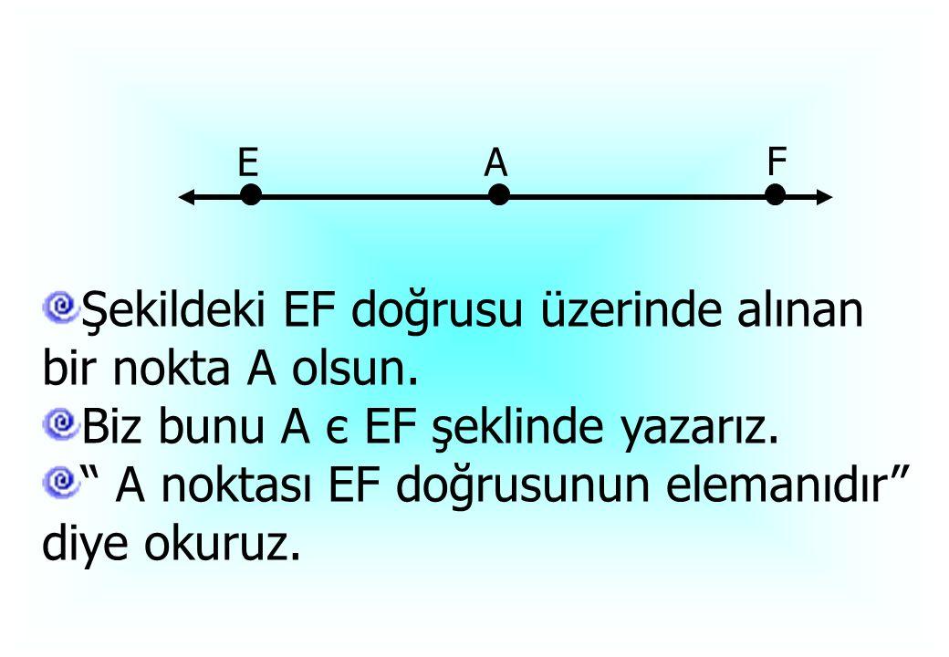 EA F Şekildeki EF doğrusu üzerinde alınan bir nokta A olsun.