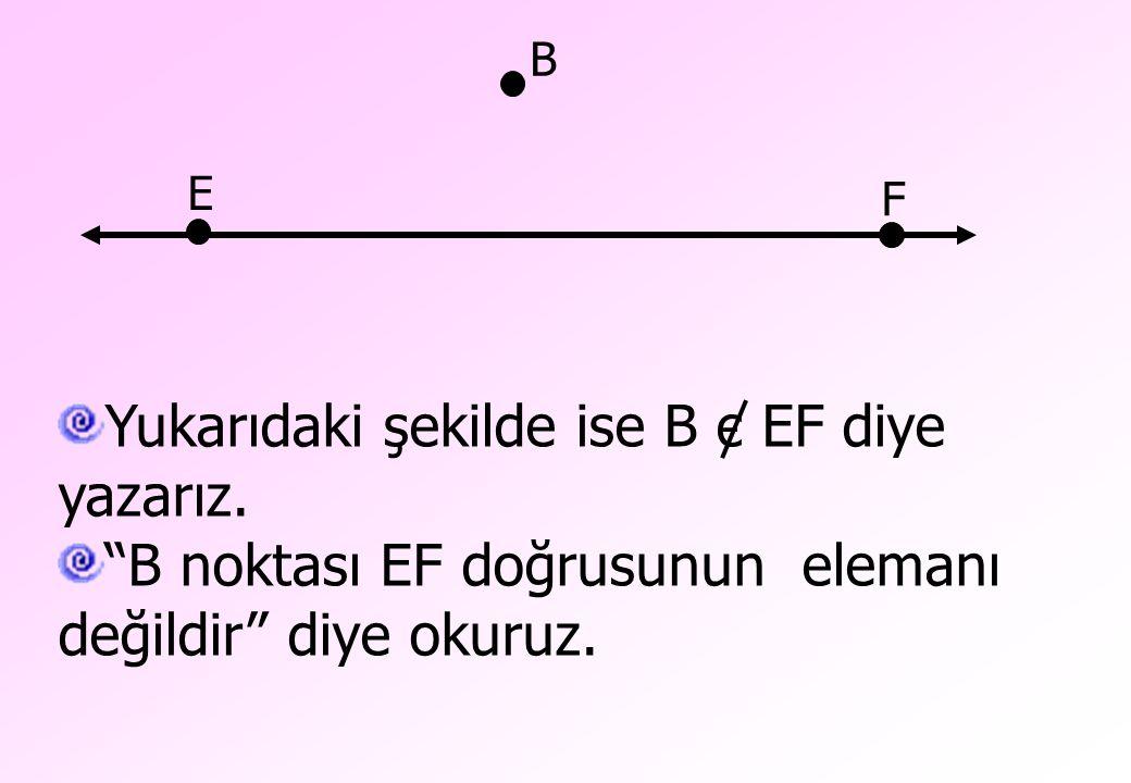 E F B Yukarıdaki şekilde ise B є EF diye yazarız.