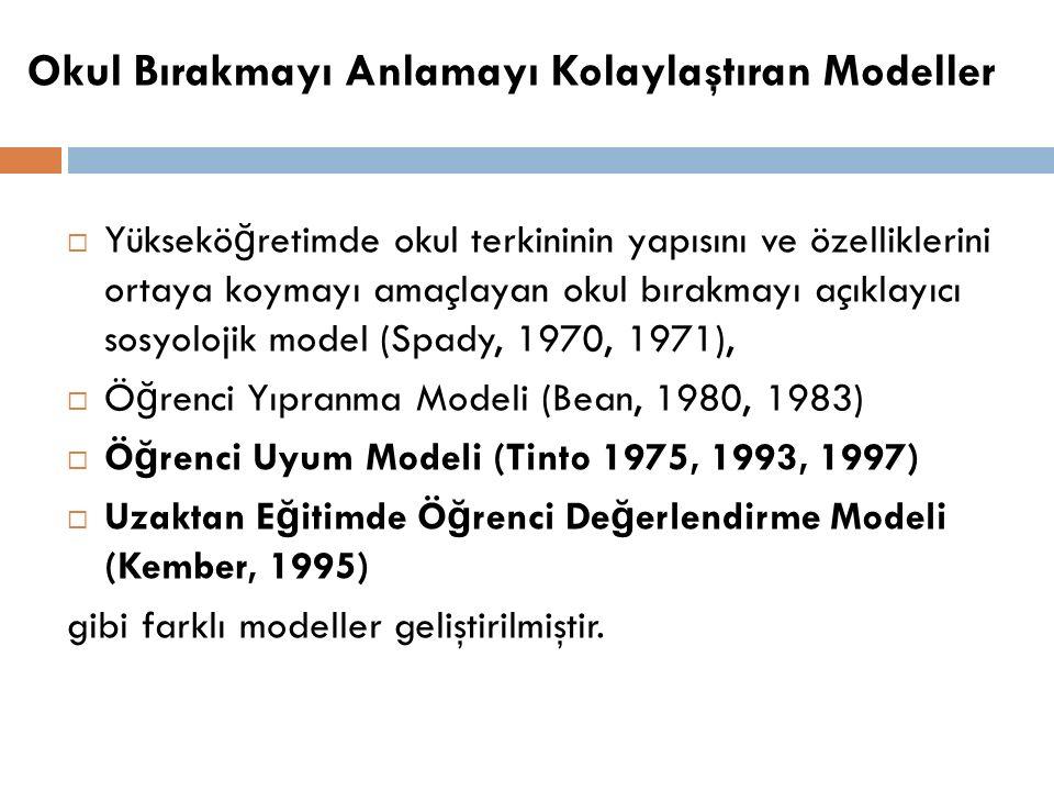 Okul Bırakmayı Anlamayı Kolaylaştıran Modeller  Yüksekö ğ retimde okul terkininin yapısını ve özelliklerini ortaya koymayı amaçlayan okul bırakmayı açıklayıcı sosyolojik model (Spady, 1970, 1971),  Ö ğ renci Yıpranma Modeli (Bean, 1980, 1983)  Ö ğ renci Uyum Modeli (Tinto 1975, 1993, 1997)  Uzaktan E ğ itimde Ö ğ renci De ğ erlendirme Modeli (Kember, 1995) gibi farklı modeller geliştirilmiştir.