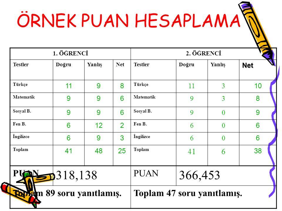 ÖRNEK PUAN HESAPLAMA 1.ÖĞRENCİ2.