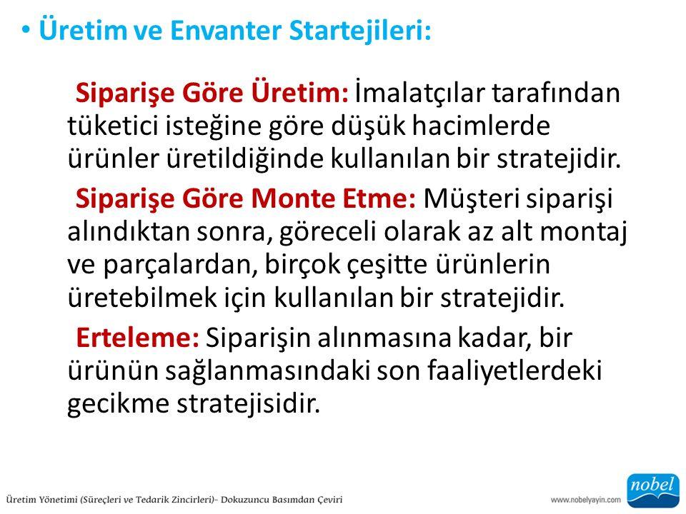 Üretim ve Envanter Startejileri: Siparişe Göre Üretim: İmalatçılar tarafından tüketici isteğine göre düşük hacimlerde ürünler üretildiğinde kullanılan bir stratejidir.