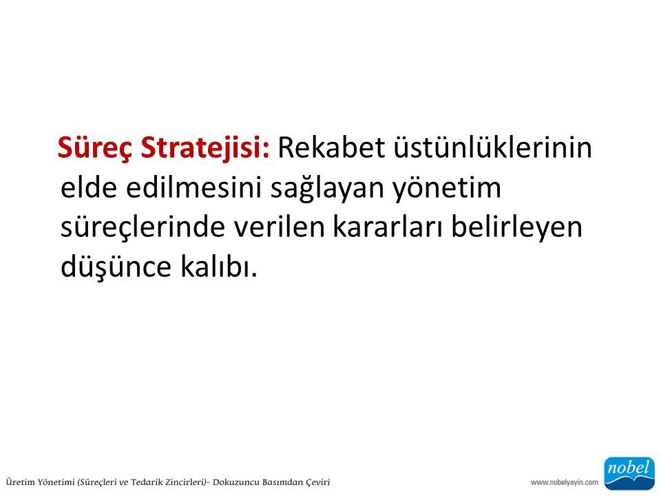 Süreç Stratejisi: Rekabet üstünlüklerinin elde edilmesini sağlayan yönetim süreçlerinde verilen kararları belirleyen düşünce kalıbı.