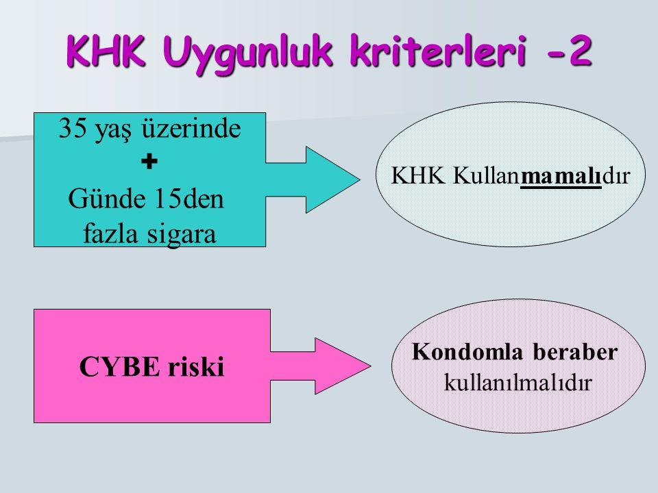 KHK Uygunluk kriterleri -2 35 yaş üzerinde + Günde 15den fazla sigara KHK Kullanmamalıdır CYBE riski Kondomla beraber kullanılmalıdır