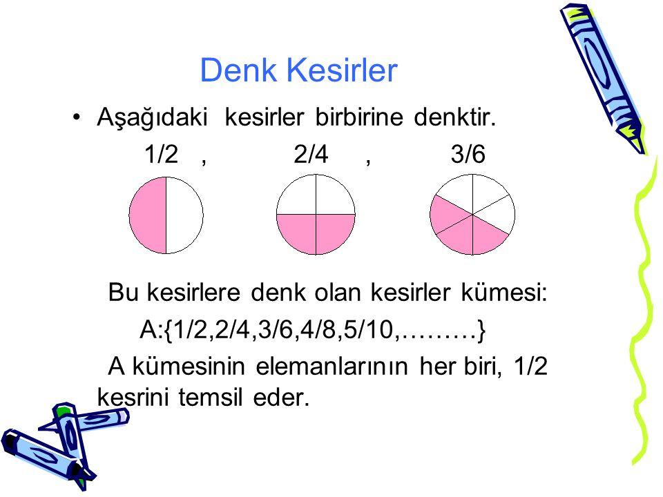 Denk Kesirler Aşağıdaki kesirler birbirine denktir. 1/2, 2/4, 3/6 Bu kesirlere denk olan kesirler kümesi: A:{1/2,2/4,3/6,4/8,5/10,………} A kümesinin ele