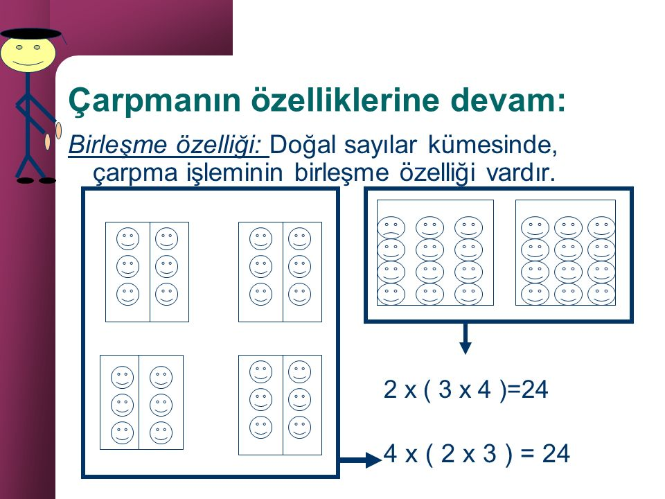 Çarpma işleminin özellikleri Değişme özelliği Değişme özelliği Doğal sayılar kümesinde, çarpma işleminin değişme özelliği vardır. 3 x 4=12 4 x 3 = 12