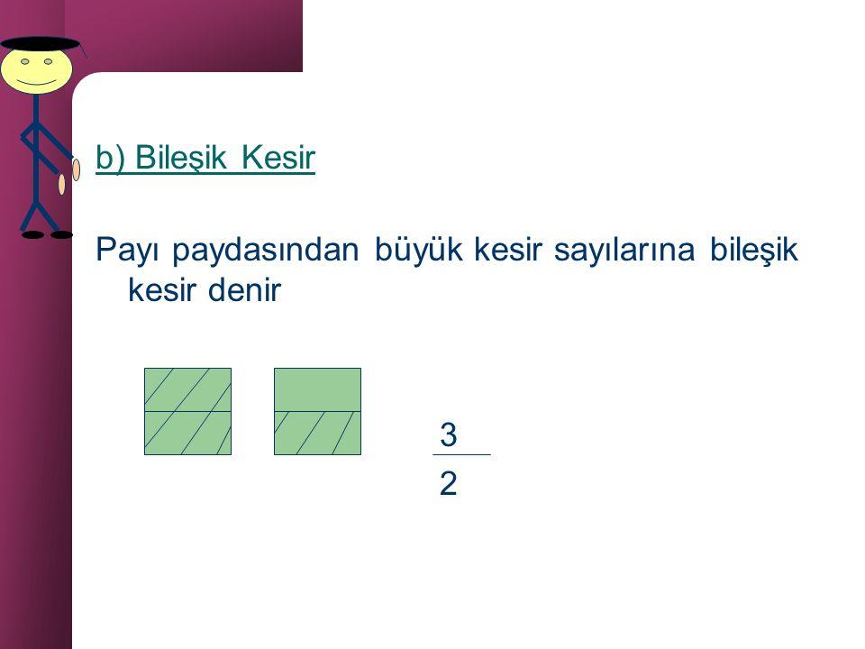 D. Kesir Çeşitleri a)Basit Kesir Payı paydasından küçük olan kesir sayılarına basit kesir denir. 3 4