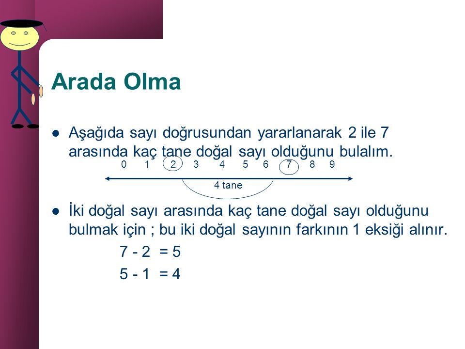 Sayı Doğrusu ve Arada Olma Doğal sayılar arasındaki ilişkilerin gösterildiği doğruya sayı doğrusu denir. Sayı doğrusunda bu sayıların eşlendiği; A,B,C