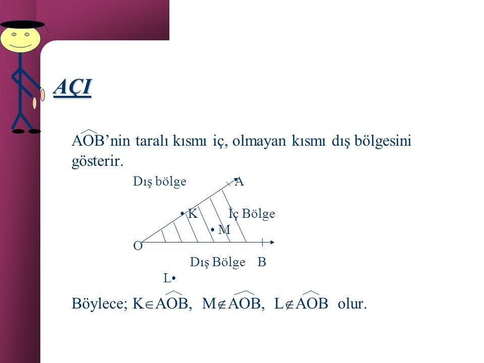 AÇI OA ve OB ışınlarının birleşim kümesi olan açıyı, AOB veya BOA biçimlerinde yazar, 'AOB açısı' ya da ' BOA açısı diye okuruz. Buna göre; şekildeki