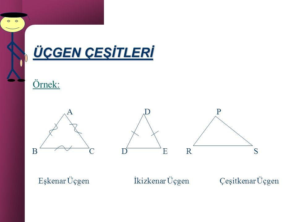 ÜÇGEN ÇEŞİTLERİ Kenarlarına Göre Üçgen Çeşitleri Kenarlarına Göre Üçgen Çeşitleri Üç kenarının uzunluğu eşit olan üçgenlere eşkenar üçgen, İki kenarı