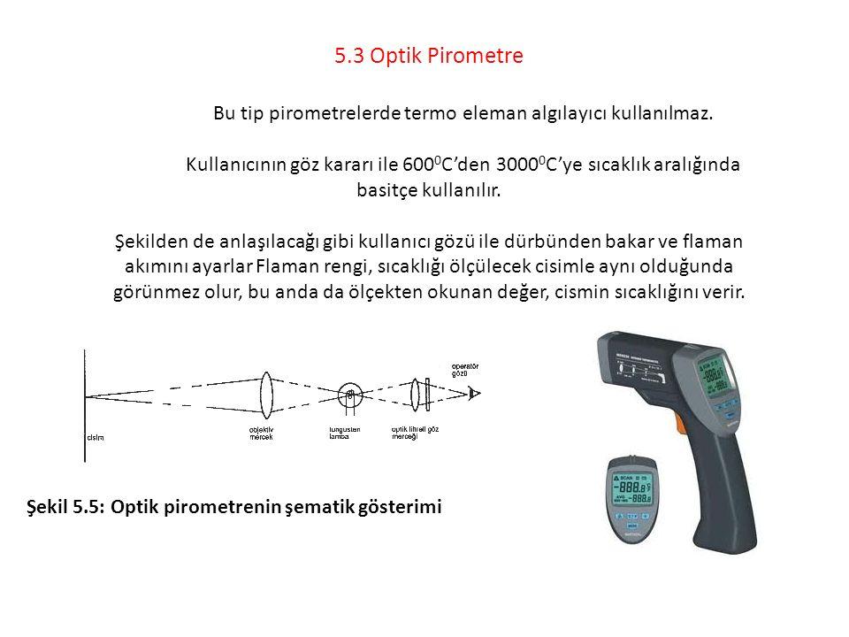 5.3 Optik Pirometre Bu tip pirometrelerde termo eleman algılayıcı kullanılmaz. Kullanıcının göz kararı ile 600 0 C'den 3000 0 C'ye sıcaklık aralığında