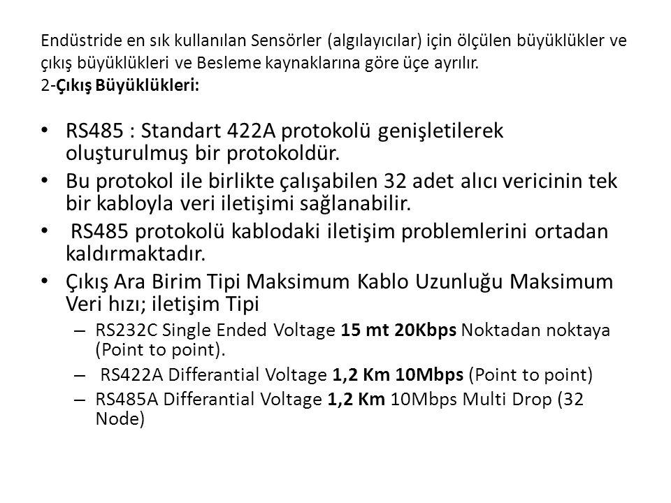 RS485 : Standart 422A protokolü genişletilerek oluşturulmuş bir protokoldür. Bu protokol ile birlikte çalışabilen 32 adet alıcı vericinin tek bir kabl