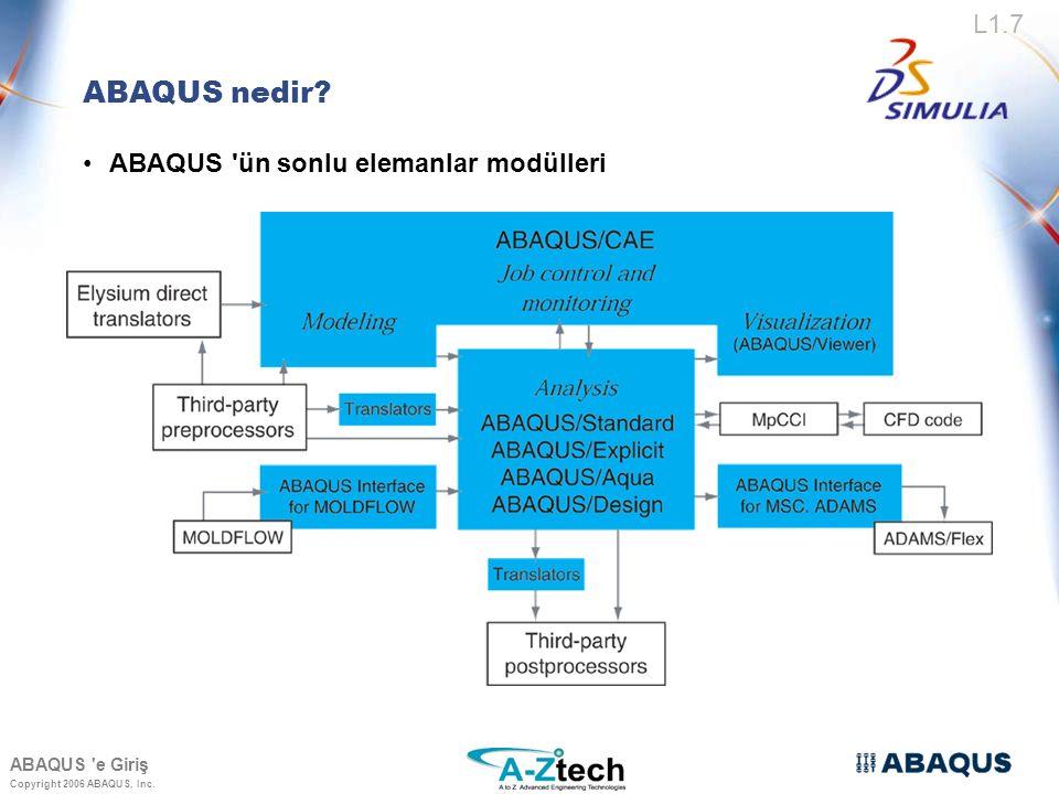 Copyright 2006 ABAQUS, Inc.ABAQUS e Giriş L1.8 ABAQUS ün kalbi çözücü modülleridir.