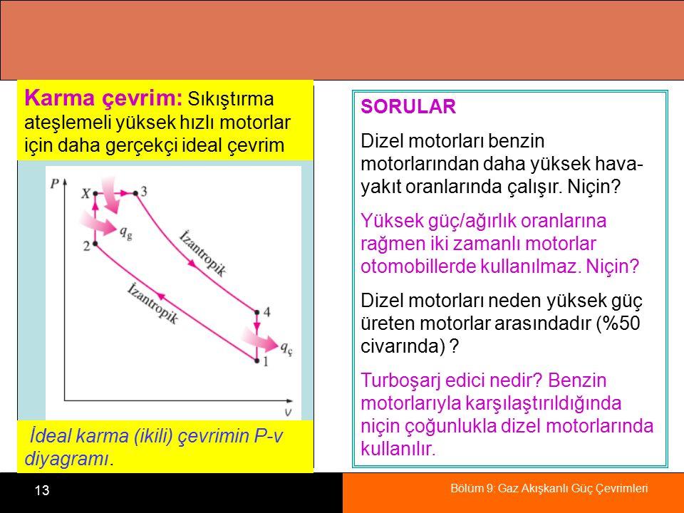 Bölüm 9: Gaz Akışkanlı Güç Çevrimleri 13 İdeal karma (ikili) çevrimin P-v diyagramı. Karma çevrim: Sıkıştırma ateşlemeli yüksek hızlı motorlar için da
