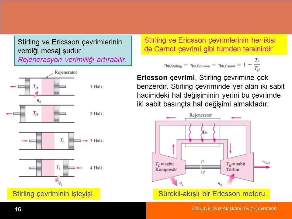 Bölüm 9: Gaz Akışkanlı Güç Çevrimleri 16 Stirling çevriminin işleyişi. Sürekli-akışlı bir Ericsson motoru. Ericsson çevrimi, Stirling çevrimine çok be