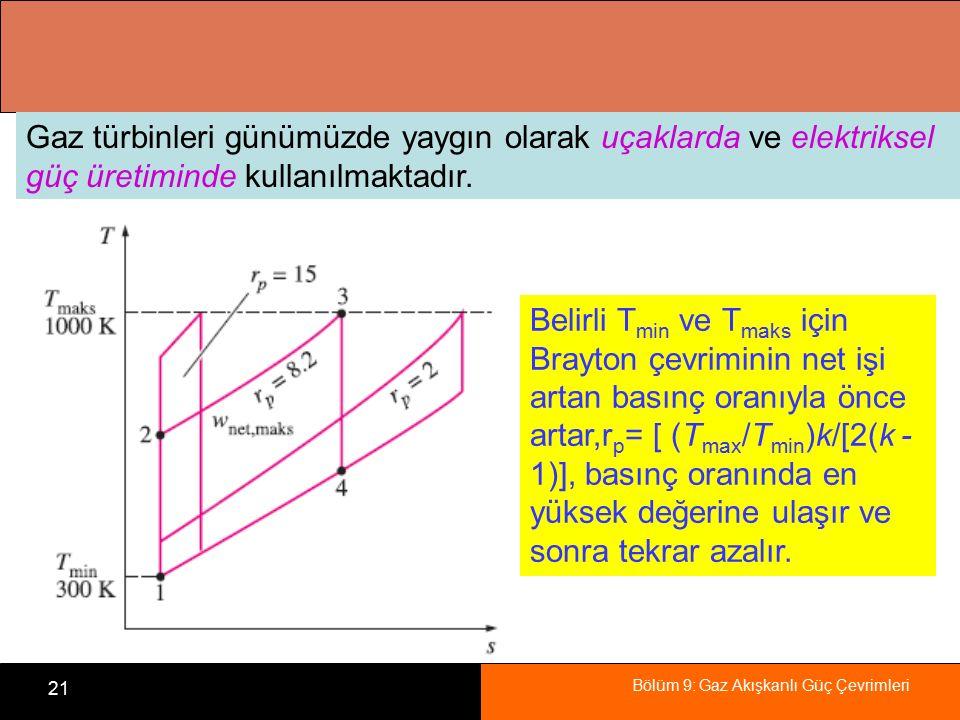 Bölüm 9: Gaz Akışkanlı Güç Çevrimleri 21 Belirli T min ve T maks için Brayton çevriminin net işi artan basınç oranıyla önce artar,r p = [ (T max /T mi