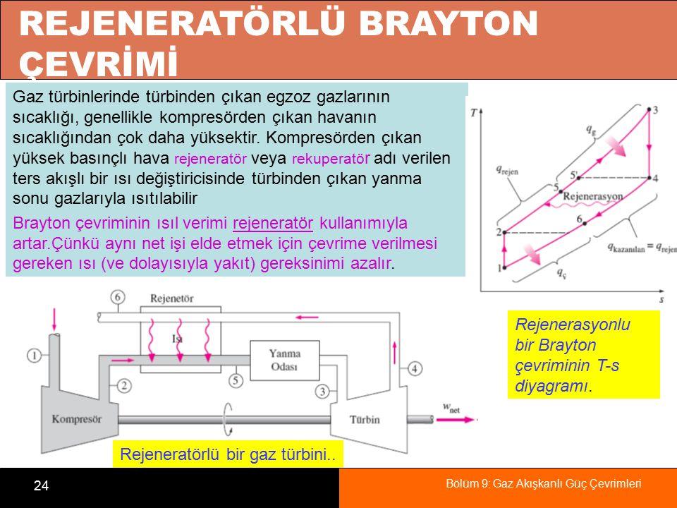 Bölüm 9: Gaz Akışkanlı Güç Çevrimleri 24 REJENERATÖRLÜ BRAYTON ÇEVRİMİ Rejenerasyonlu bir Brayton çevriminin T-s diyagramı. Gaz türbinlerinde türbinde
