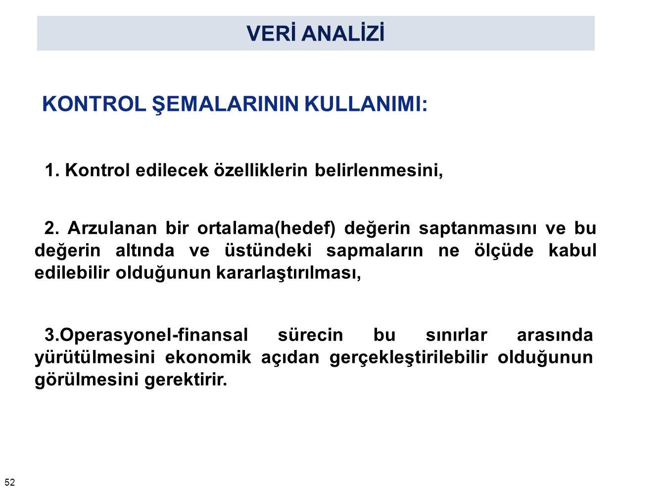 VERİ ANALİZİ 52 KONTROL ŞEMALARININ KULLANIMI: 1.Kontrol edilecek özelliklerin belirlenmesini, 2.
