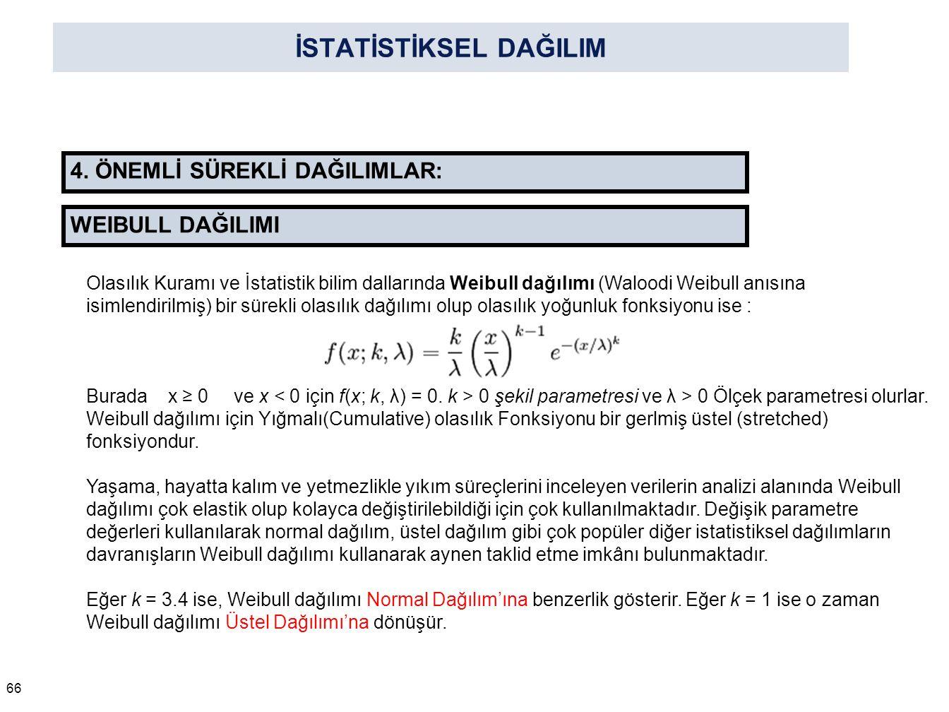 Olasılık Kuramı ve İstatistik bilim dallarında Weibull dağılımı (Waloodi Weibull anısına isimlendirilmiş) bir sürekli olasılık dağılımı olup olasılık yoğunluk fonksiyonu ise : Burada x ≥ 0 ve x 0 şekil parametresi ve λ > 0 Ölçek parametresi olurlar.