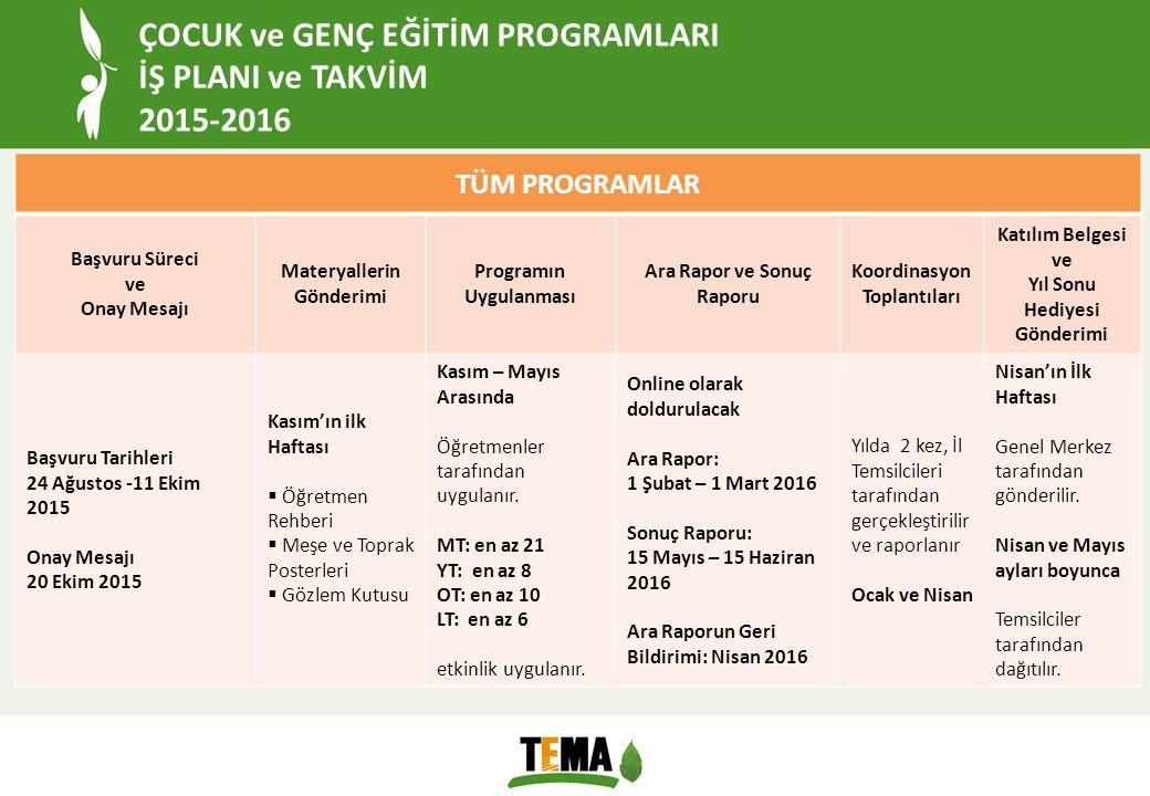 ÇOCUK ve GENÇ EĞİTİM PROGRAMLARI İŞ PLANI ve TAKVİM 2015-2016 TÜM PROGRAMLAR Başvuru Süreci ve Onay Mesajı Materyallerin Gönderimi Programın Uygulanma