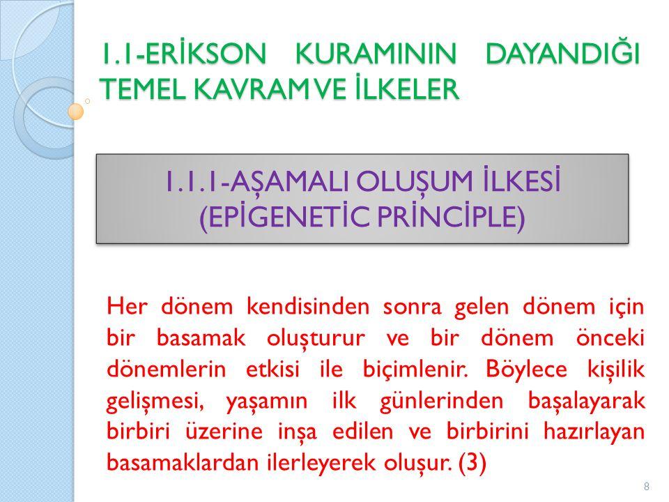 1.1-ER İ KSON KURAMININ DAYANDI Ğ I TEMEL KAVRAM VE İ LKELER Her dönem kendisinden sonra gelen dönem için bir basamak oluşturur ve bir dönem önceki dönemlerin etkisi ile biçimlenir.