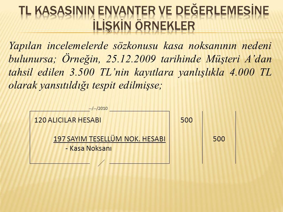 Yapılan incelemelerde sözkonusu kasa noksanının nedeni bulunursa; Örneğin, 25.12.2009 tarihinde Müşteri A'dan tahsil edilen 3.500 TL'nin kayıtlara yan