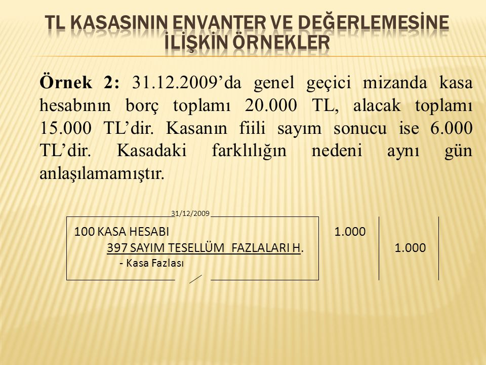 Örnek 2: 31.12.2009'da genel geçici mizanda kasa hesabının borç toplamı 20.000 TL, alacak toplamı 15.000 TL'dir. Kasanın fiili sayım sonucu ise 6.000