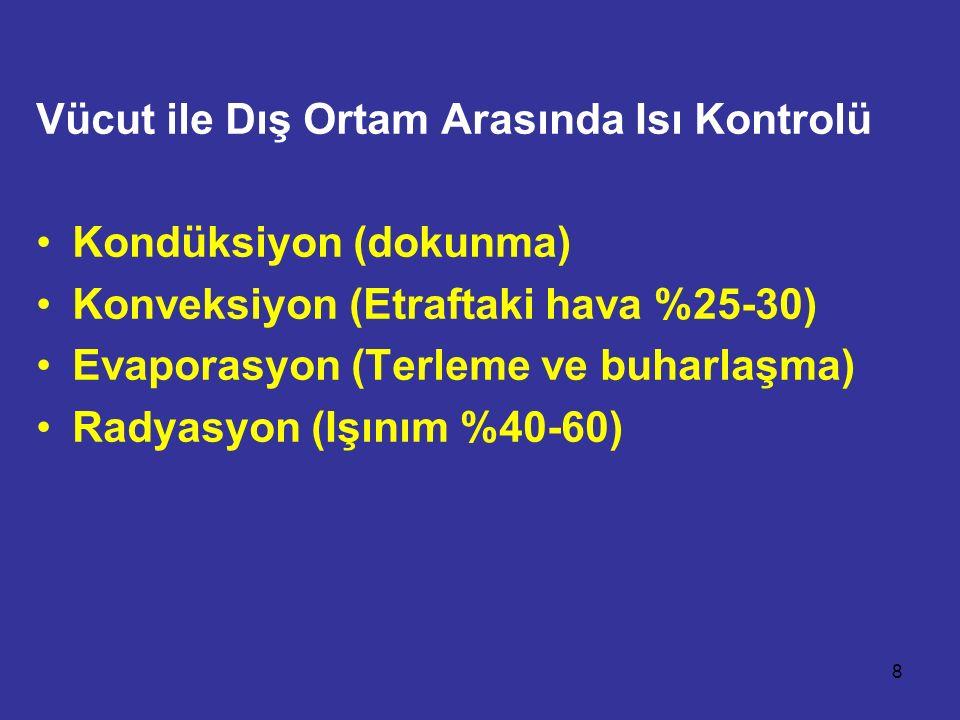 Vücut ile Dış Ortam Arasında Isı Kontrolü Kondüksiyon (dokunma) Konveksiyon (Etraftaki hava %25-30) Evaporasyon (Terleme ve buharlaşma) Radyasyon (Işınım %40-60) 8
