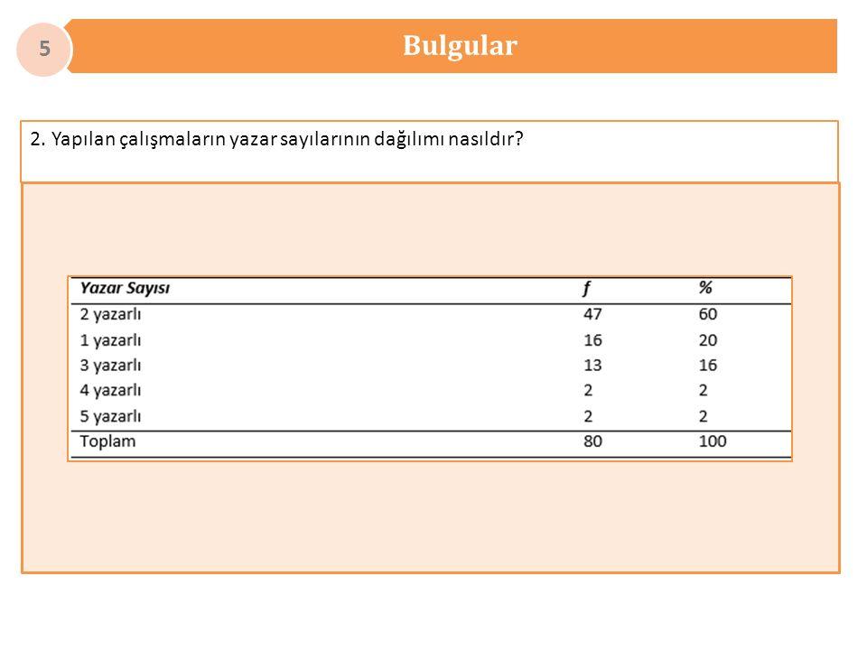 Bulgular 5 2. Yapılan çalışmaların yazar sayılarının dağılımı nasıldır?