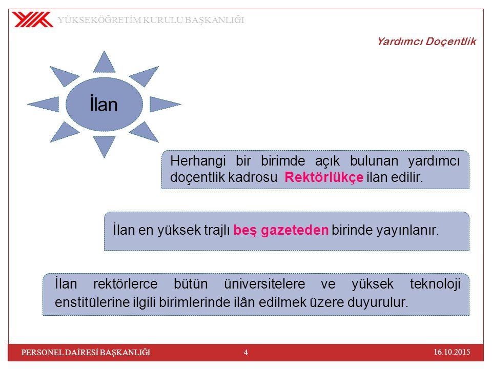 Yardımcı Doçentlik İlanda adaylara en az 15 günlük başvurma süresi tanınır.