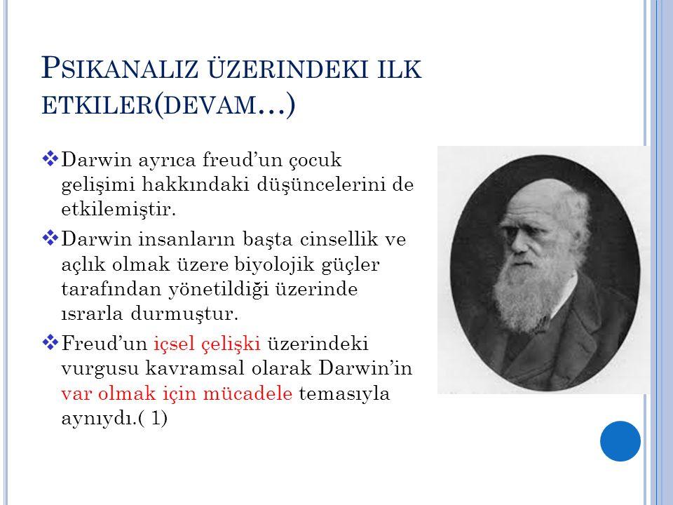 SİGMUND FREUD(1856-1939) VE PSİKANALİZİN GELİŞİMİ Feud'un Hayatı: Psikanaliz in kurucusu Sigmund Freud, 6 mayıs 1856'da Avusturya-Macaristan İmparatorluğu'nda, Pribor'da doğdu.