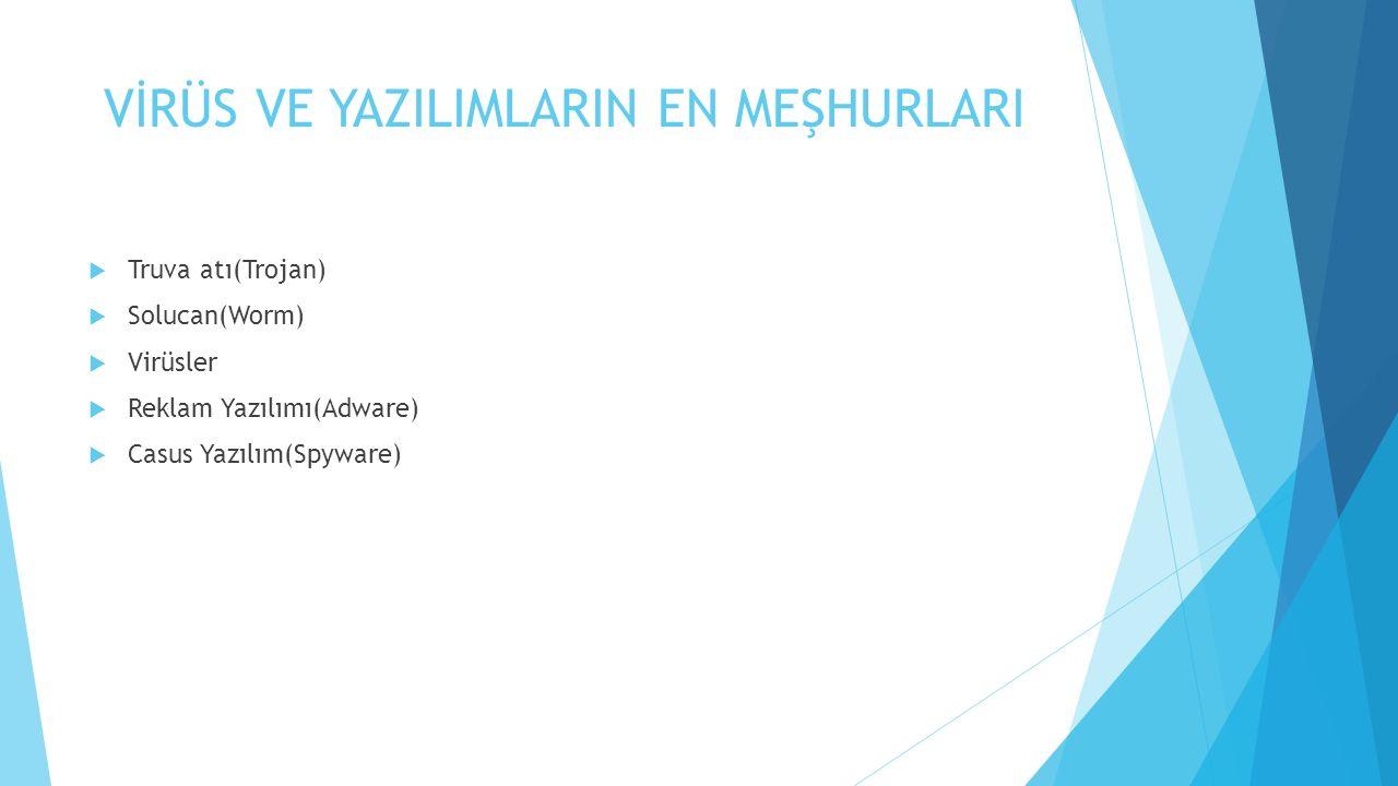 VİRÜS VE YAZILIMLARIN EN MEŞHURLARI  Truva atı(Trojan)  Solucan(Worm)  Virüsler  Reklam Yazılımı(Adware)  Casus Yazılım(Spyware)