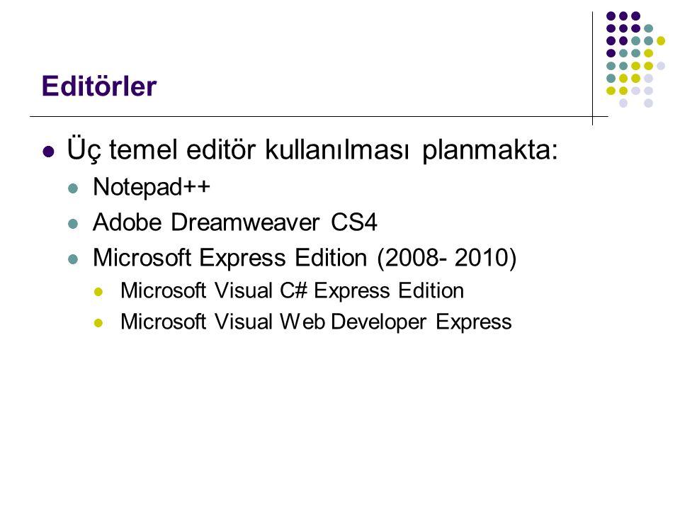 Editörler Üç temel editör kullanılması planmakta: Notepad++ Adobe Dreamweaver CS4 Microsoft Express Edition (2008- 2010) Microsoft Visual C# Express Edition Microsoft Visual Web Developer Express