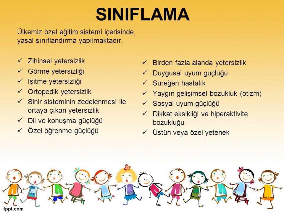 SINIFLAMA Ülkemiz özel eğitim sistemi içerisinde, yasal sınıflandırma yapılmaktadır. Zihinsel yetersizlik Görme yetersizliği İşitme yetersizliği Ortop