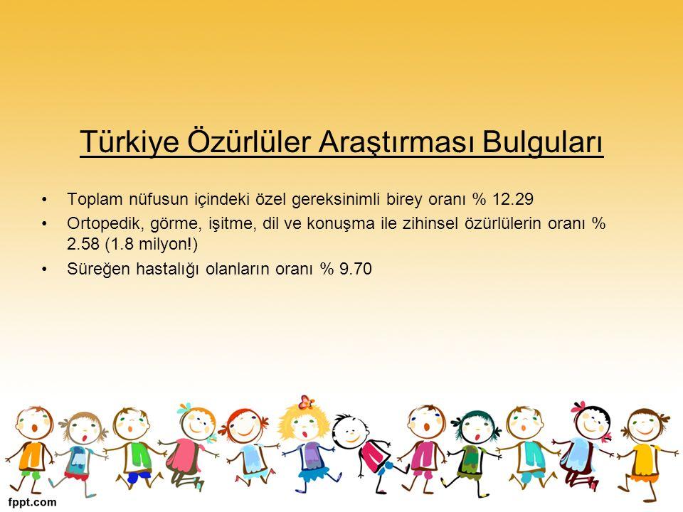 Türkiye Özürlüler Araştırması Bulguları Toplam nüfusun içindeki özel gereksinimli birey oranı % 12.29 Ortopedik, görme, işitme, dil ve konuşma ile zih