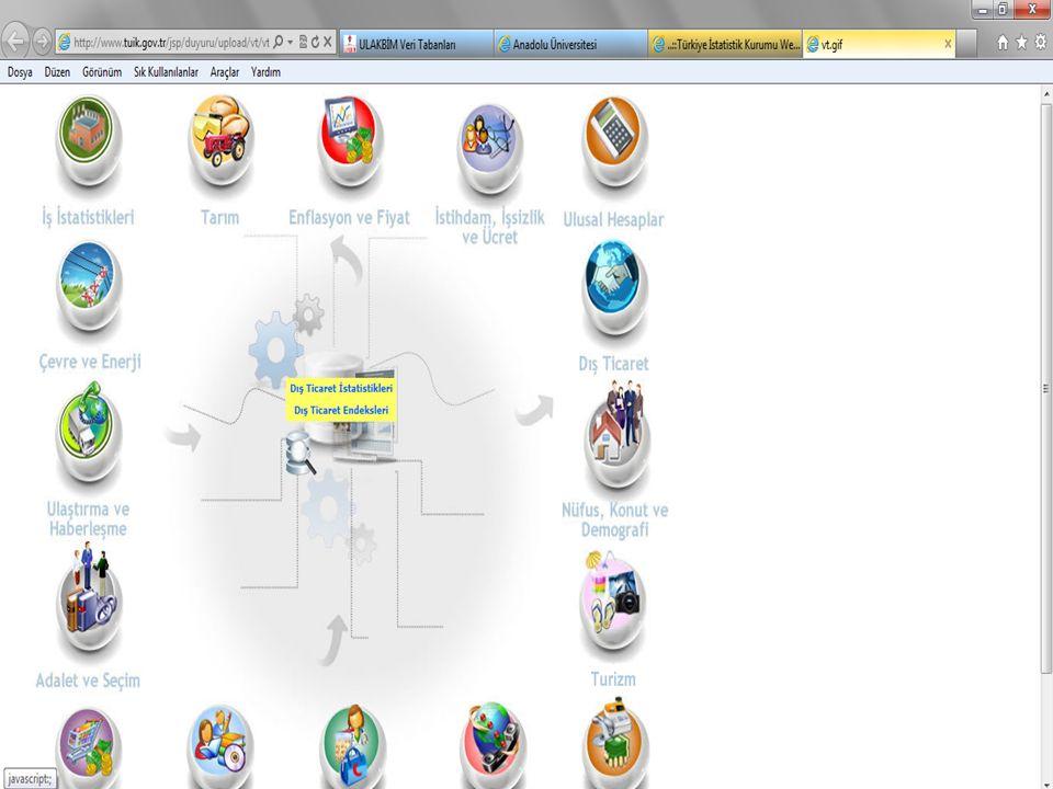 ARAŞTIRMADA KULLANAB İ LECEK KAYNAKLAR World Bank – WB (http://www.worldbank.org)http://www.worldbank.org International Monetary Fond – IMF (http://www.imf.org)http://www.imf.org World Trade Organization – WTO (http://www.wto.org)http://www.wto.org