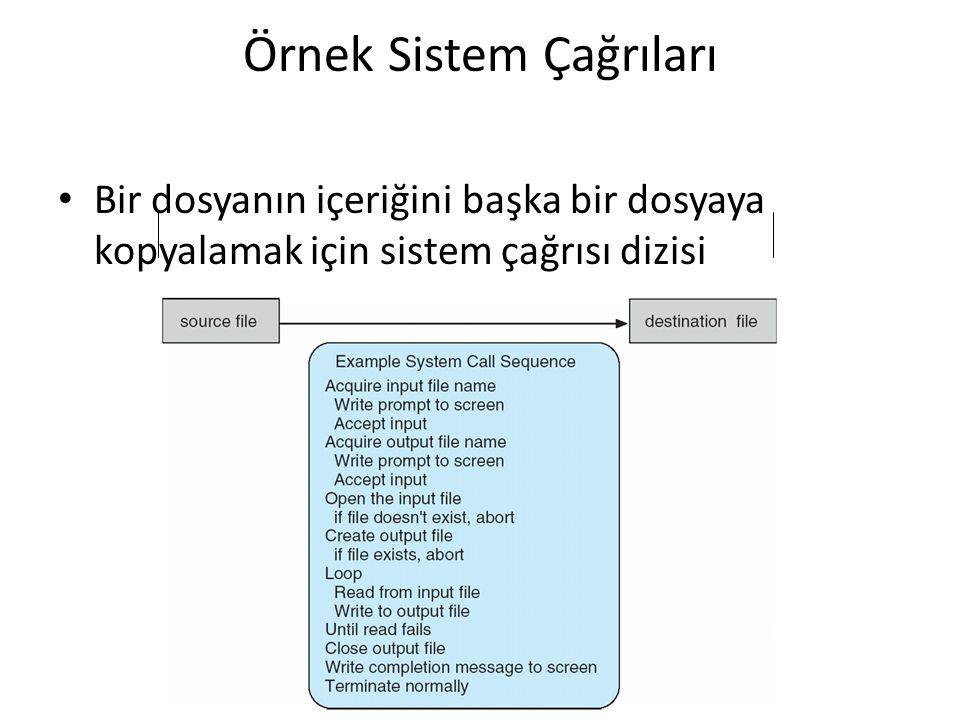 Örnek Sistem Çağrıları Bir dosyanın içeriğini başka bir dosyaya kopyalamak için sistem çağrısı dizisi